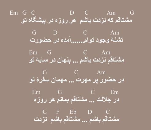Above All (lyric & chords) Lenny LeBlanc - YouTube